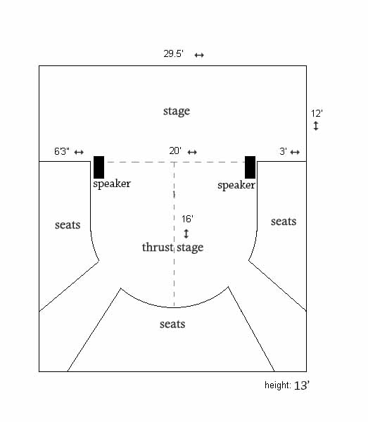 Phoenix Theatre dimensions